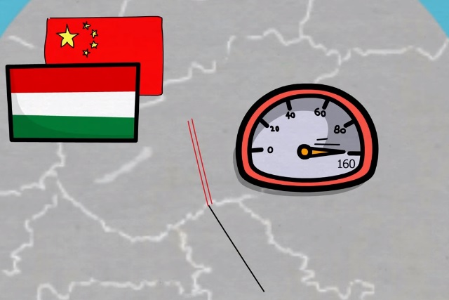 Budapest-Belgrád vasútvonal