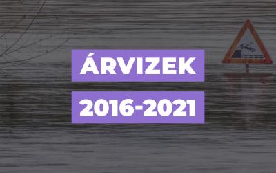 Árvizek 2016-2021